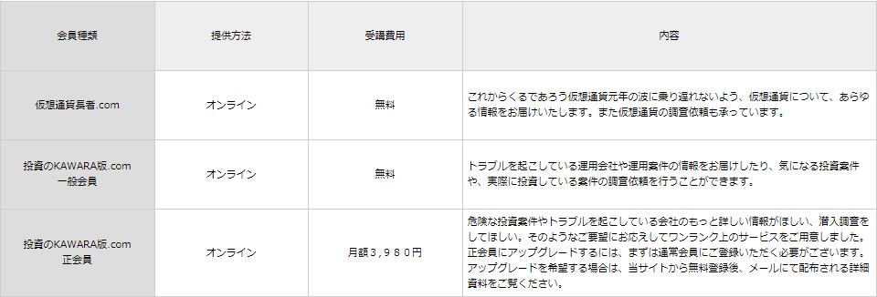 仮想通貨長者.com