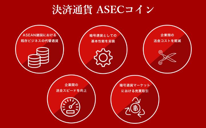 ASECcoin