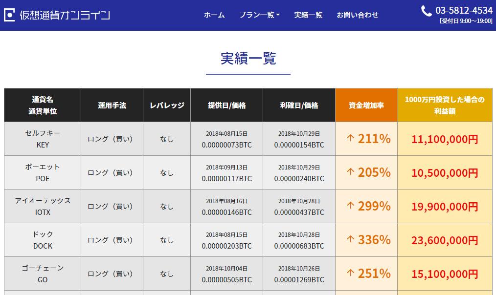 日本仮想通貨オンラインの実績