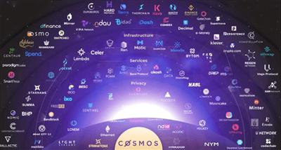 cosmosのブロックチェーン